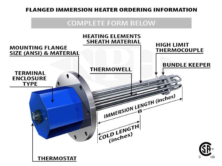How To Order Flanged Immersion Heaters: